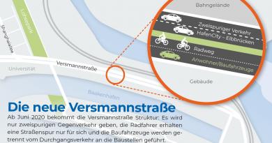 Ab Juni 2020 bekommt die Versmannstraße Struktur: Es wird nur zweispurigen Gegenverkehr geben, die Radfahrer erhalten eine Straßenspur nur für sich und die Baufahrzeuge werden getrennt vom Durchgangsverkehr an die Baustellen geführt. © Illustration: Uwe C. Beyer / freihafen.de