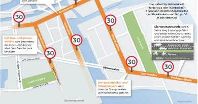 Das Netzwerk HafenCity e.V. fordert: Tempo-30-Zone u.a. in der Inneren HafenCity rund um das neue Überseequartier Süd. © Infografiken: Uwe C. Beyer / freihafen.de